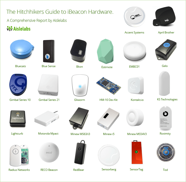 aislelabs-report-ibeacon-vendors-comparison